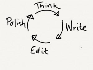 check sentence structure online 300x225 - IELTS WRITING: BẠN ĐÃ BIẾT VIẾT MỘT CÂU PHỨC?