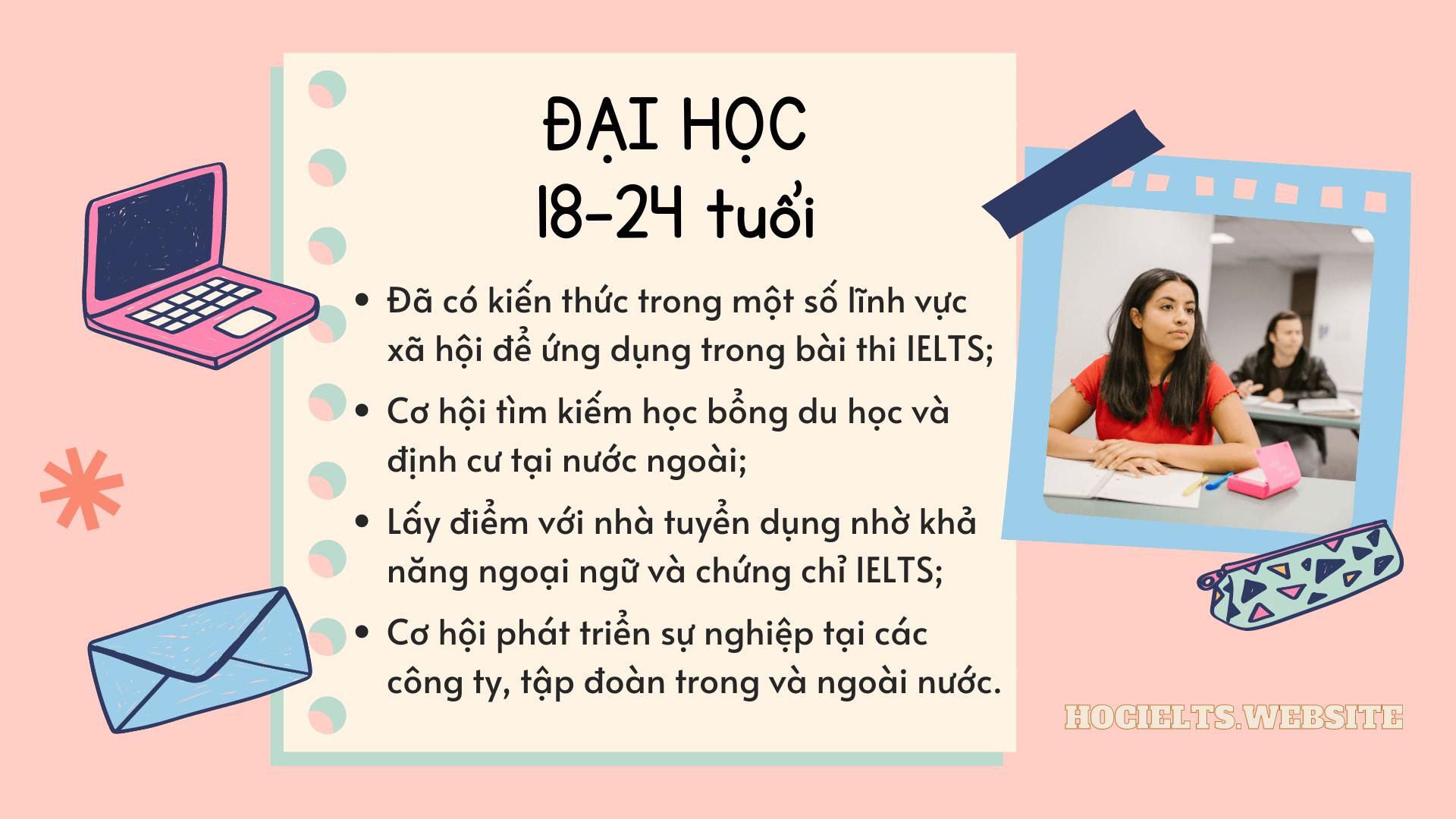 18-24-do-tuoi-bat-dau-hoc-ielts